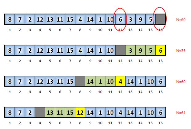 Di chuyển ô trống giữa các dòng trong 15-puzzle