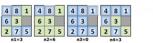 Tính N :8-puzzle