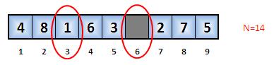 8-puzzle dạng mảng một chiều