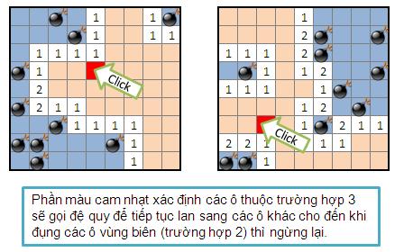 Y2 MineLand Algorithm Demo