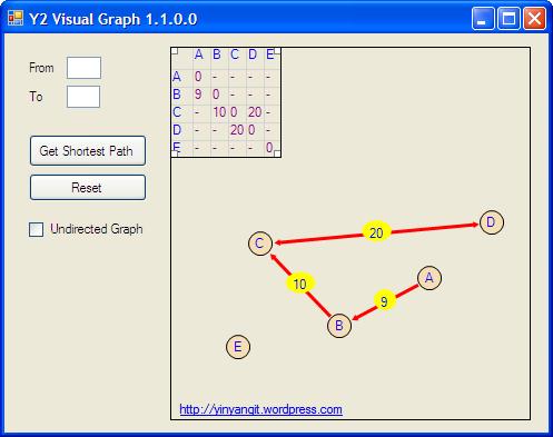 Y2 Visual Graph 1.1
