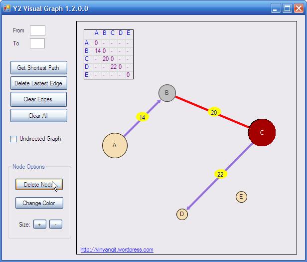 Y2 Visual Graph 1.2