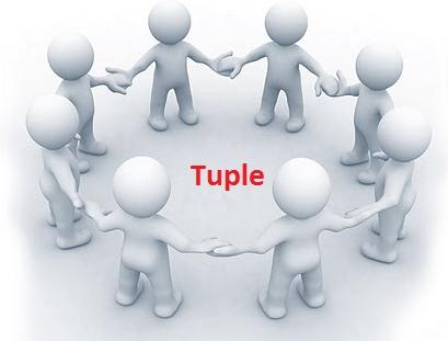 3d tuple