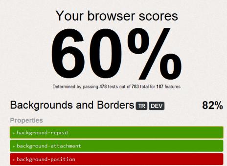 CSS3 Test