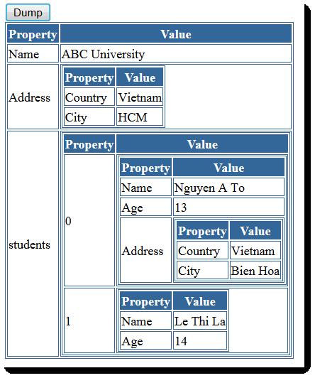 Javascript Dump Object Table