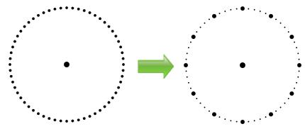 HTML5 - Canvas: Draw analog clock (analog clock)