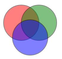 SVG - three cicles