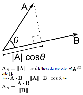 Vector - Dot Product