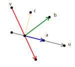 Vector Bounce