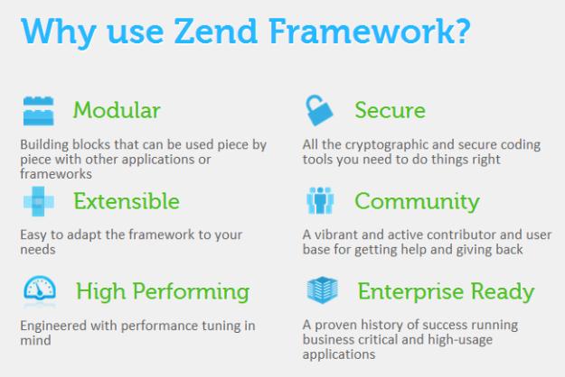 Why use Zend Framework