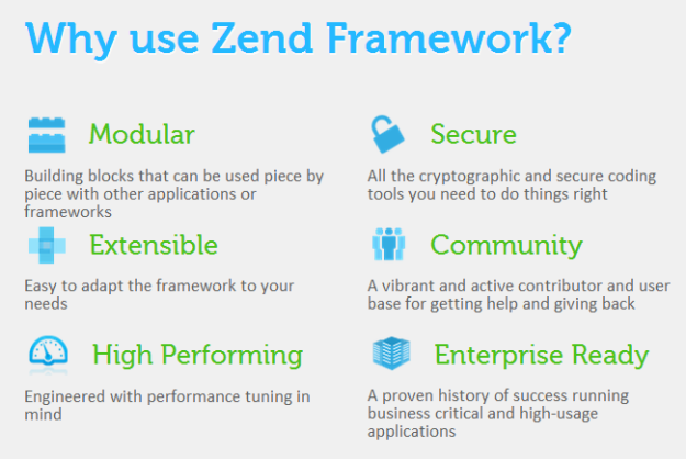 Why use Zend Framework